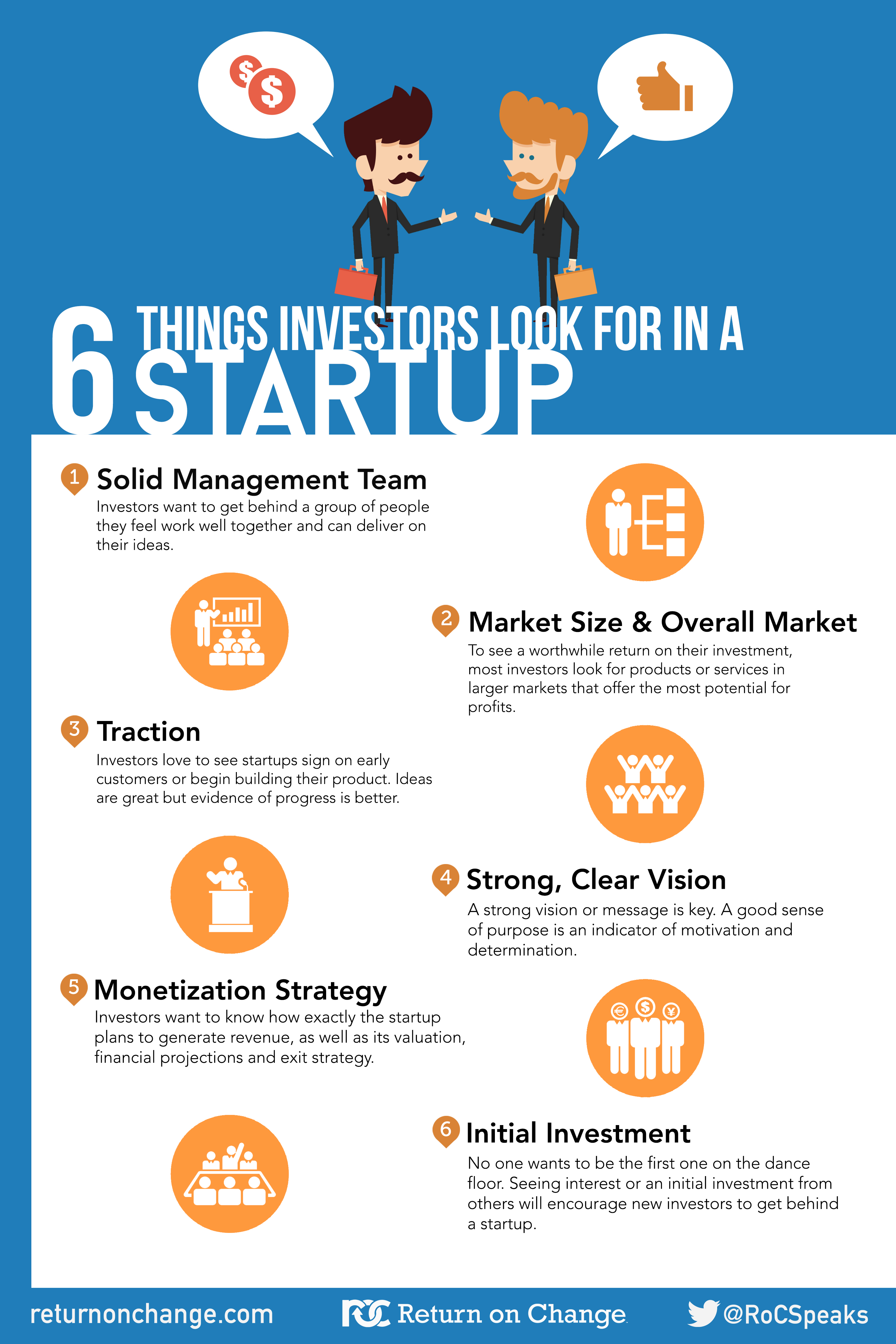 6-Things-Investors-Look-For-in-a-Startup-Infographic